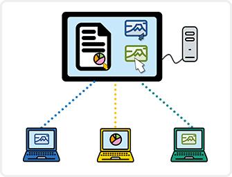 複数のPCでのコラボレーション(協働作業)に必要な機能を提供します。