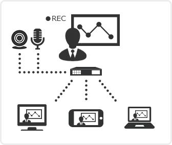 簡易型から、本格的な自動授業収録&配信システムまで
